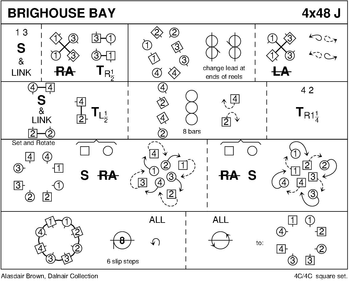 Brighouse Bay Keith Rose's Diagram