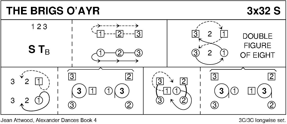 Brigs Of Ayr Keith Rose's Diagram