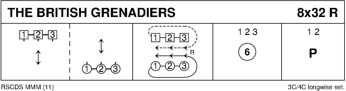 The British Grenadiers Keith Rose's Diagram