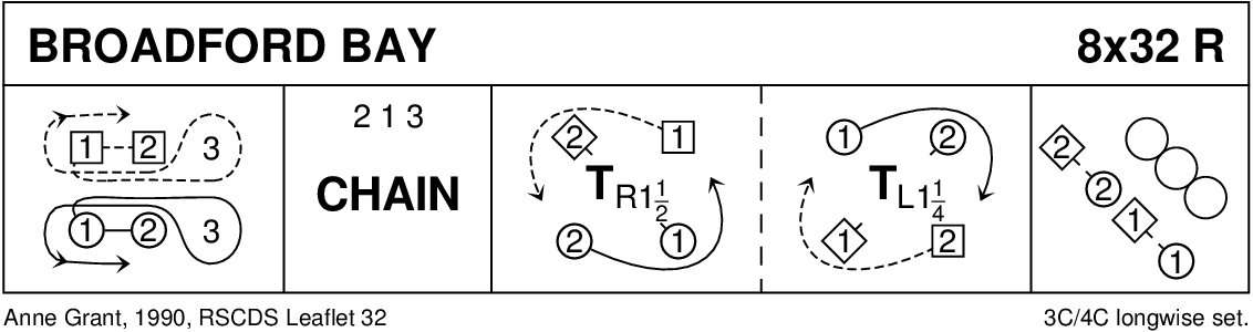 Broadford Bay Keith Rose's Diagram