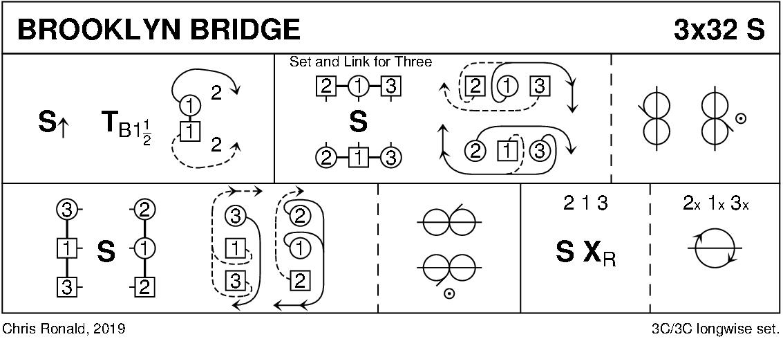 Brooklyn Bridge Keith Rose's Diagram