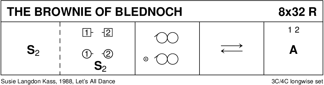 The Brownie Of Blednoch Keith Rose's Diagram