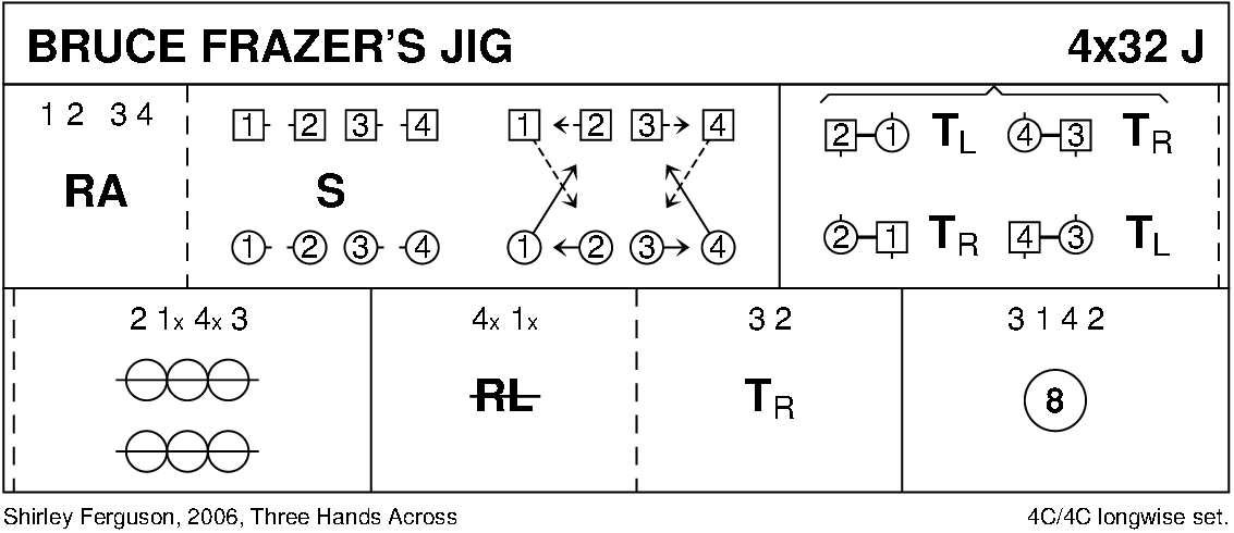 Bruce Frazer's Jig Keith Rose's Diagram