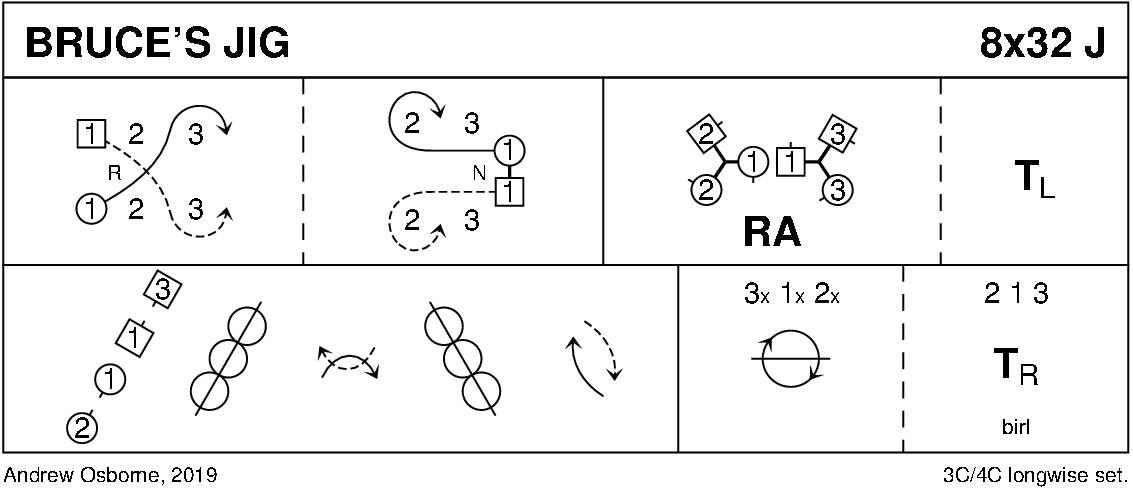Bruce's Jig Keith Rose's Diagram