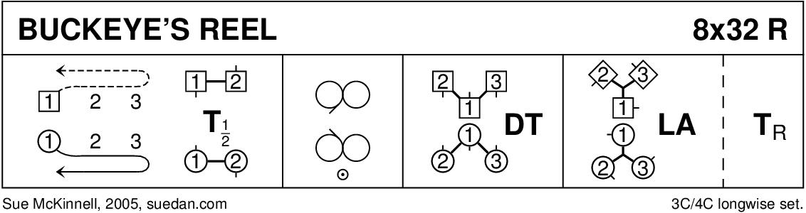 Buckeye's Reel Keith Rose's Diagram