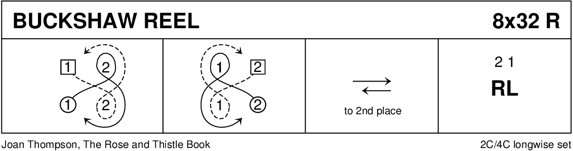 Buckshaw Reel Keith Rose's Diagram
