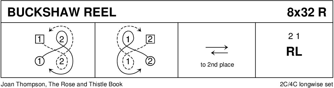 Buckshaw Reel Keith Rose's Diagram