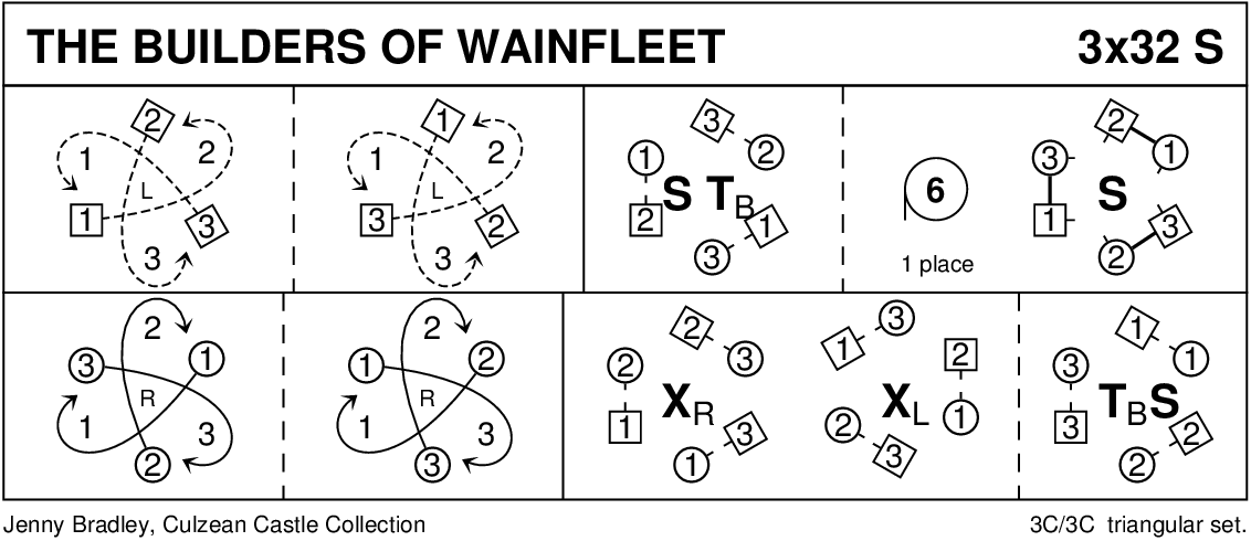 The Builders Of Wainfleet Keith Rose's Diagram