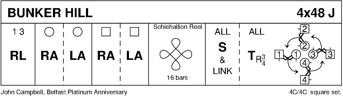 Bunker Hill Keith Rose's Diagram