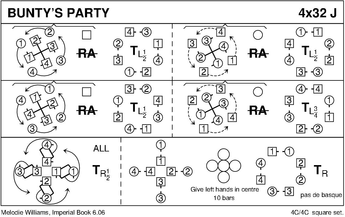 Bunty's Party Keith Rose's Diagram