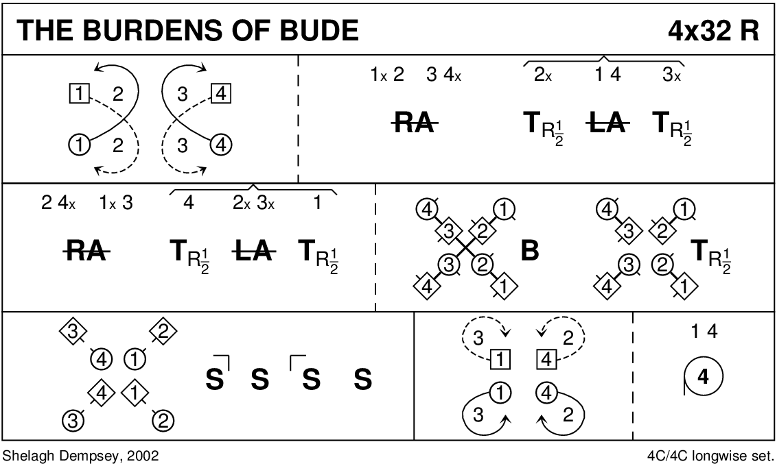 The Burdens Of Bude Keith Rose's Diagram