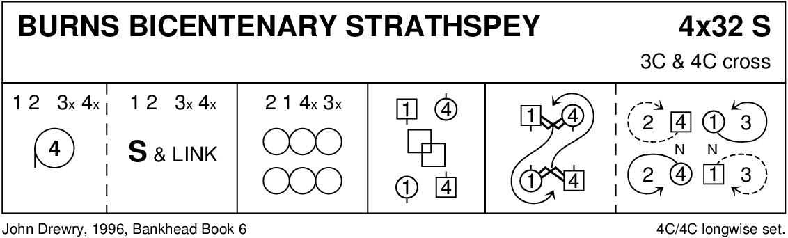 Burns Bicentenary Strathspey Keith Rose's Diagram