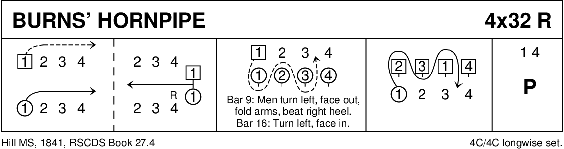 Burns' Hornpipe Keith Rose's Diagram