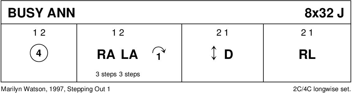 Busy Ann Keith Rose's Diagram