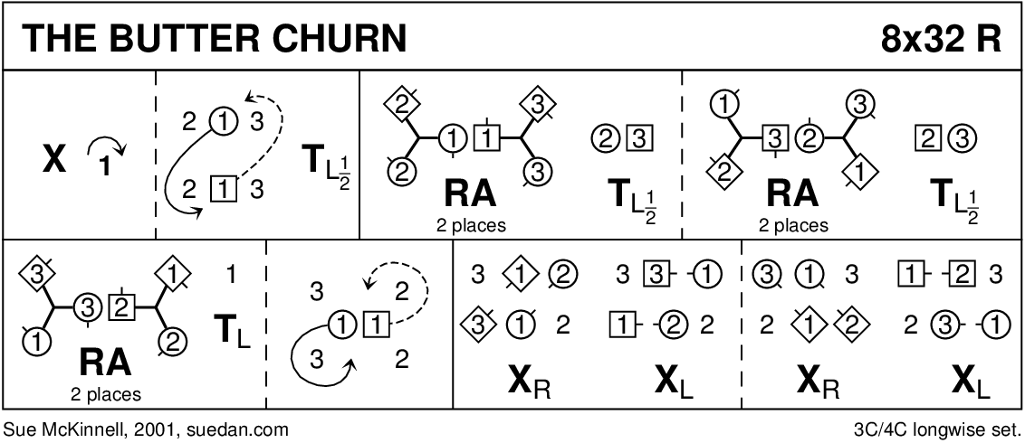The Butter Churn (McKinnell) Keith Rose's Diagram