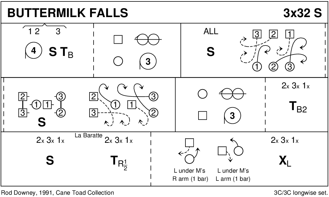 Buttermilk Falls Keith Rose's Diagram