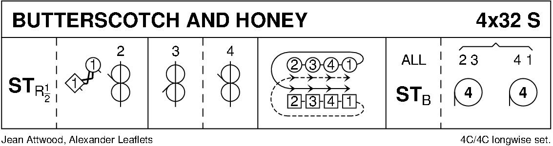 Butterscotch And Honey Keith Rose's Diagram