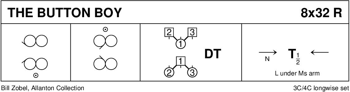 The Button Boy Keith Rose's Diagram