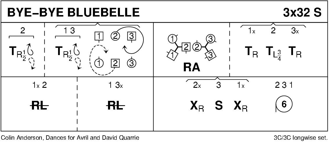 Bye Bye Bluebelle Keith Rose's Diagram