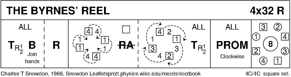 The Byrnes' Reel Keith Rose's Diagram