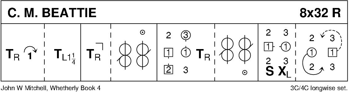 C.M. Beattie Keith Rose's Diagram