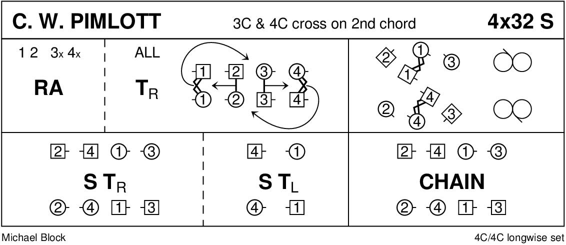 C. W. Pimlott Keith Rose's Diagram