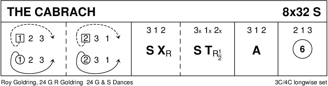 The Cabrach Keith Rose's Diagram