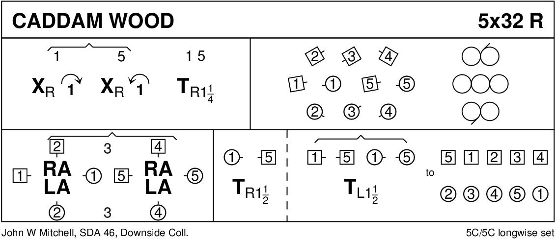 Caddam Wood Keith Rose's Diagram