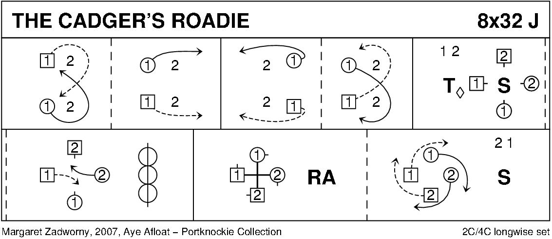 The Cadger's Roadie Keith Rose's Diagram