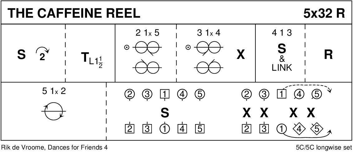 Caffeine Reel Keith Rose's Diagram