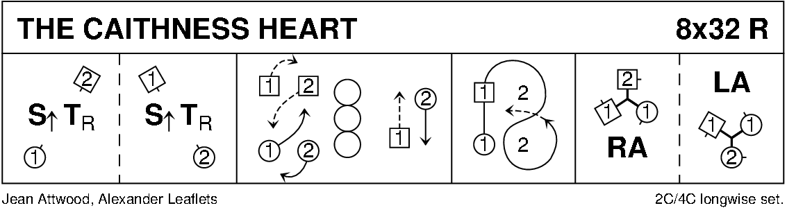 The Caithness Heart Keith Rose's Diagram