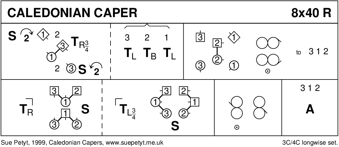 Caledonian Caper Keith Rose's Diagram
