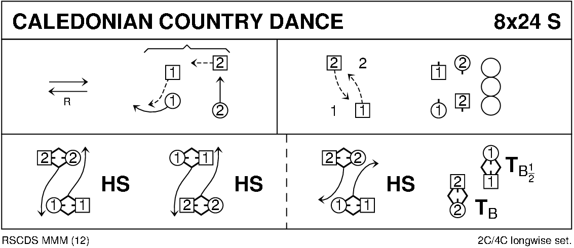 Caledonian Country Dance Keith Rose's Diagram