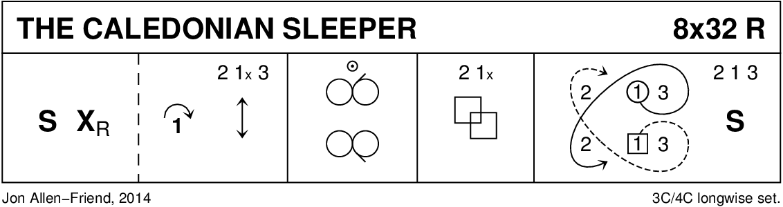 The Caledonian Sleeper Keith Rose's Diagram