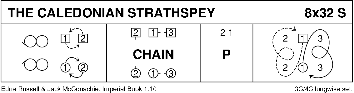 The Caledonian Strathspey Keith Rose's Diagram