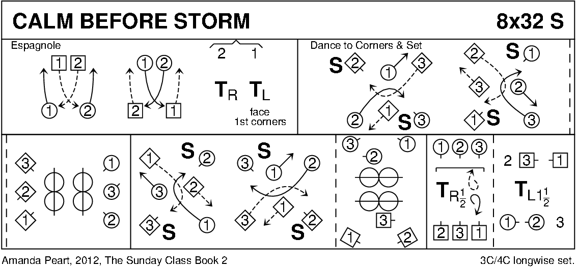 Calm Before Storm (Peart) Keith Rose's Diagram