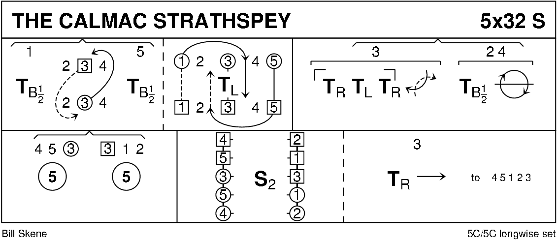 The Calmac Strathspey Keith Rose's Diagram
