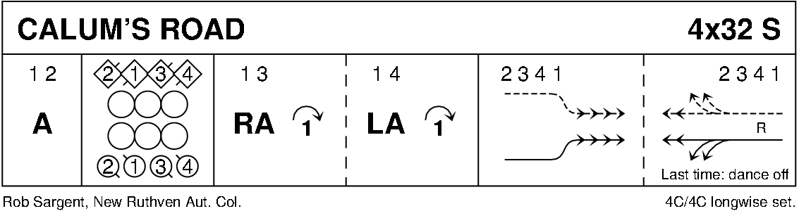 Calum's Road Keith Rose's Diagram