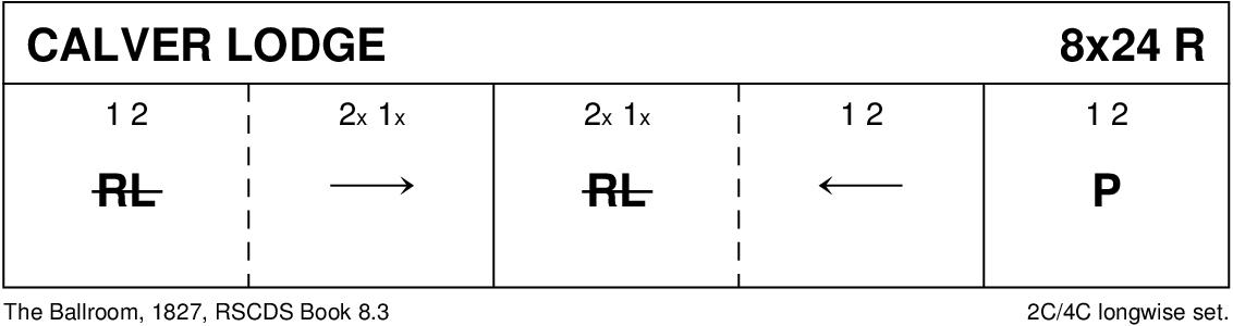 Calver Lodge Keith Rose's Diagram
