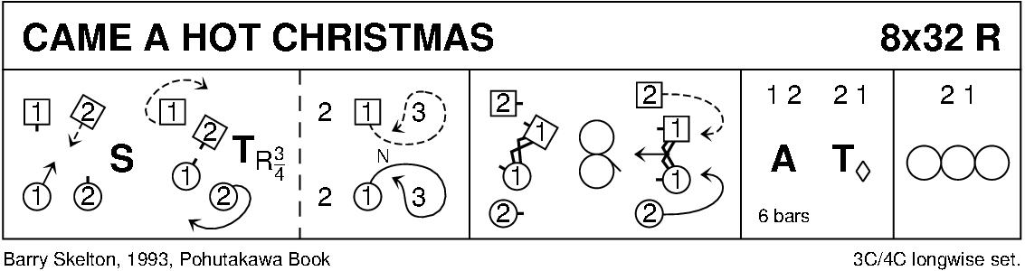 Came A Hot Christmas Keith Rose's Diagram
