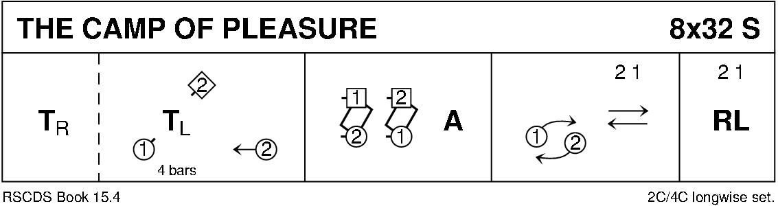 The Camp Of Pleasure Keith Rose's Diagram