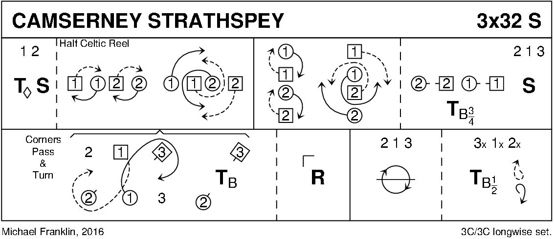 Camserney Strathspey Keith Rose's Diagram