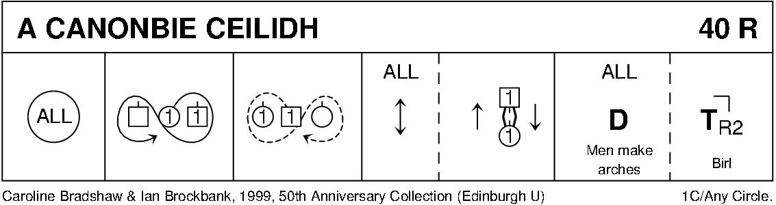 A Canonbie Ceilidh Keith Rose's Diagram