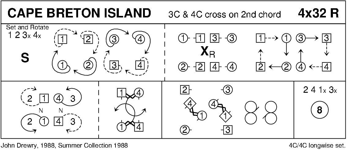 Cape Breton Island Keith Rose's Diagram