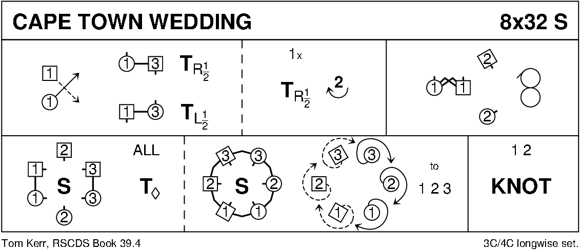Cape Town Wedding Keith Rose's Diagram