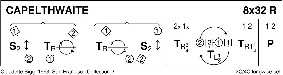 Capelthwaite Keith Rose's Diagram