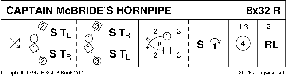 Captain McBride's Hornpipe Keith Rose's Diagram
