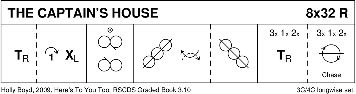 The Captain's House Keith Rose's Diagram