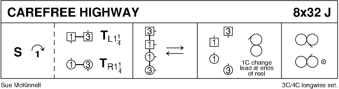 Carefree Highway Keith Rose's Diagram
