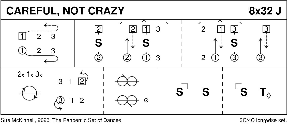 Careful, Not Crazy Keith Rose's Diagram